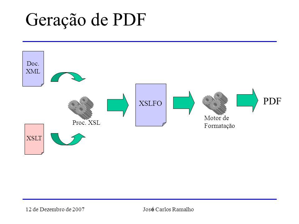 12 de Dezembro de 2007 Jos é Carlos Ramalho Geração de PDF Doc. XML XSLT Proc. XSL XSLFO Motor de Formatação PDF