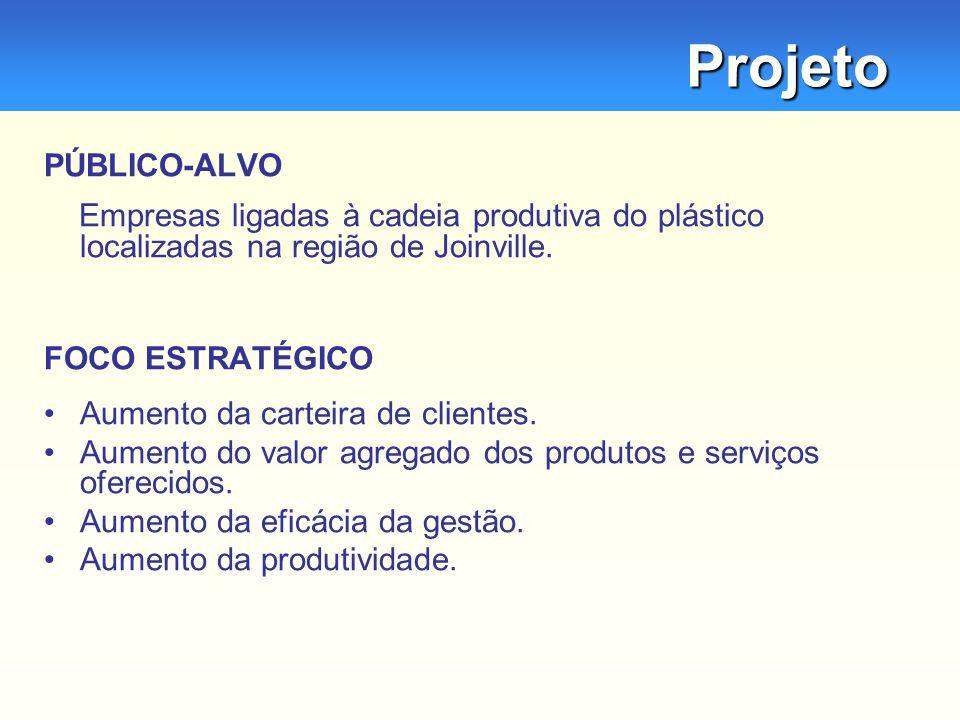 Projeto PÚBLICO-ALVO Empresas ligadas à cadeia produtiva do plástico localizadas na região de Joinville.