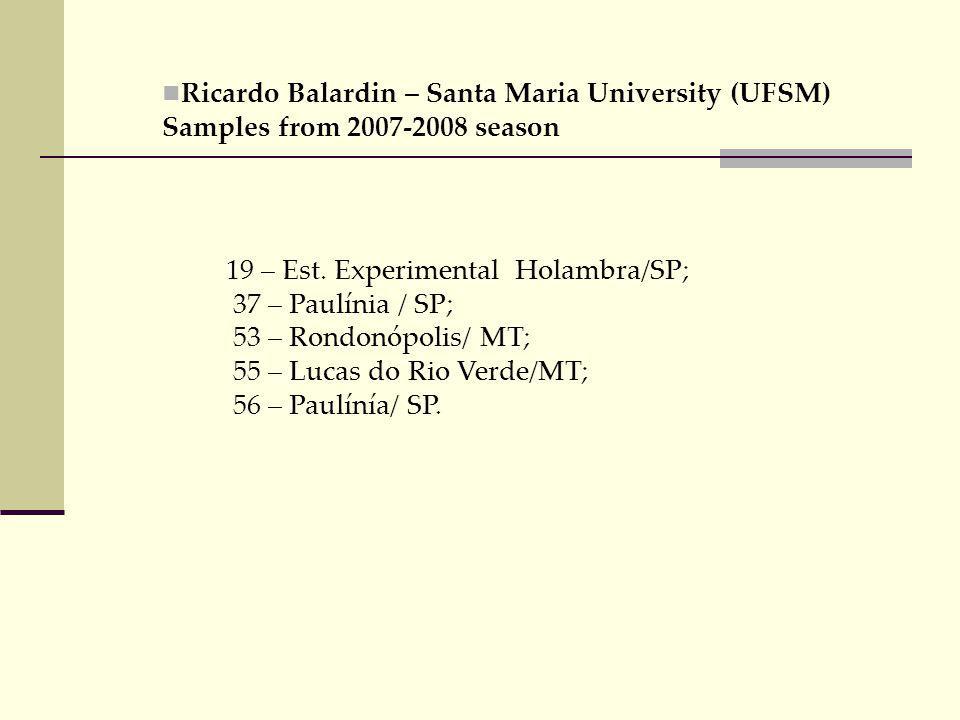 Ricardo Balardin – Santa Maria University (UFSM) Samples from 2007-2008 season 19 – Est. Experimental Holambra/SP; 37 – Paulínia / SP; 53 – Rondonópol