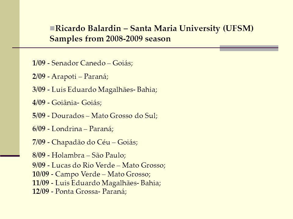 Ricardo Balardin – Santa Maria University (UFSM) Samples from 2008-2009 season 1/09 - Senador Canedo – Goiás; 2/09 - Arapoti – Paraná; 3/09 - Luis Eduardo Magalhães- Bahia; 4/09 - Goiânia- Goiás; 5/09 - Dourados – Mato Grosso do Sul; 6/09 - Londrina – Paraná; 7/09 - Chapadão do Céu – Goiás; 8/09 - Holambra – São Paulo; 9/09 - Lucas do Rio Verde – Mato Grosso; 10/09 - Campo Verde – Mato Grosso; 11/09 - Luis Eduardo Magalhães- Bahia; 12/09 - Ponta Grossa- Paraná;