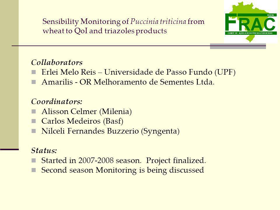 Sensibility Monitoring of Puccinia triticina from wheat to QoI and triazoles products Collaborators Erlei Melo Reis – Universidade de Passo Fundo (UPF) Amarilis - OR Melhoramento de Sementes Ltda.
