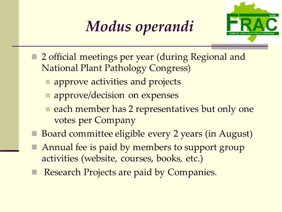Modus operandi 2 official meetings per year (during Regional and National Plant Pathology Congress) approve activities and projects approve/decision on expenses each member has 2 representatives but only one votes per Company Board committee eligible every 2 years (in August) Annual fee is paid by members to support group activities (website, courses, books, etc.) Research Projects are paid by Companies.