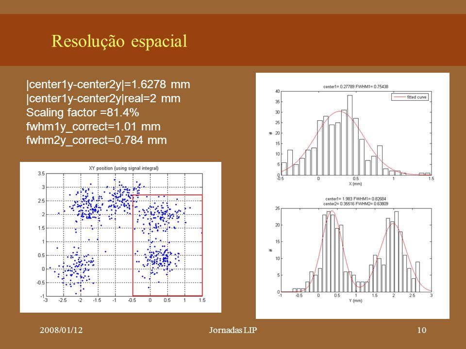2008/01/12Jornadas LIP10 Resolução espacial |center1y-center2y|=1.6278 mm |center1y-center2y|real=2 mm Scaling factor =81.4% fwhm1y_correct=1.01 mm fw