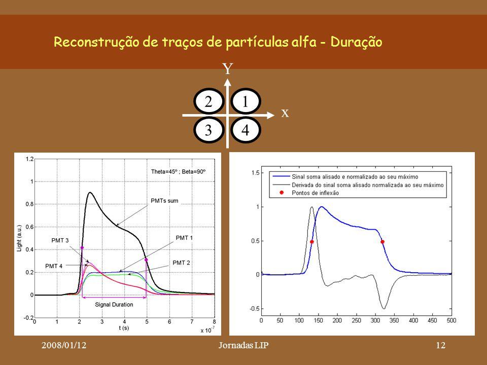 2008/01/12Jornadas LIP12 Reconstrução de traços de partículas alfa - Duração 12 34 x Y