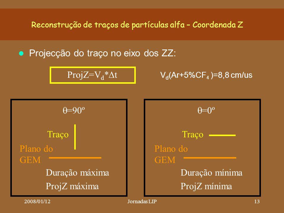 2008/01/12Jornadas LIP13 Projecção do traço no eixo dos ZZ: V d (Ar+5%CF 4 )=8,8 cm/us Reconstrução de traços de partículas alfa – Coordenada Z ProjZ=V d *  t  =90º Traço Plano do GEM Duração máxima ProjZ máxima  =0º Traço Plano do GEM Duração mínima ProjZ mínima