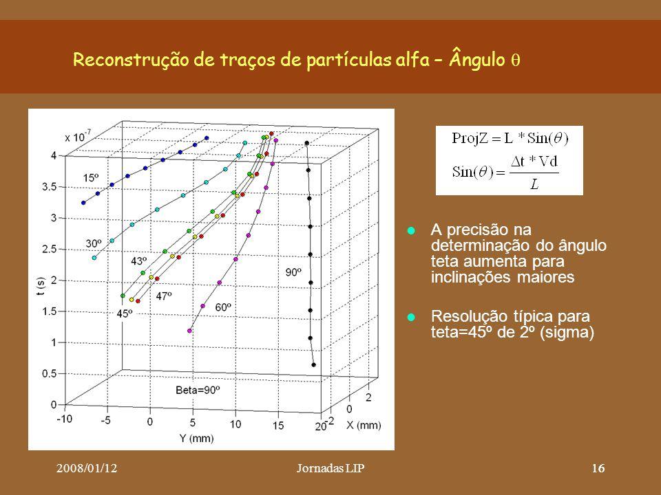2008/01/12Jornadas LIP16 A precisão na determinação do ângulo teta aumenta para inclinações maiores Resolução típica para teta=45º de 2º (sigma) Reconstrução de traços de partículas alfa – Ângulo 