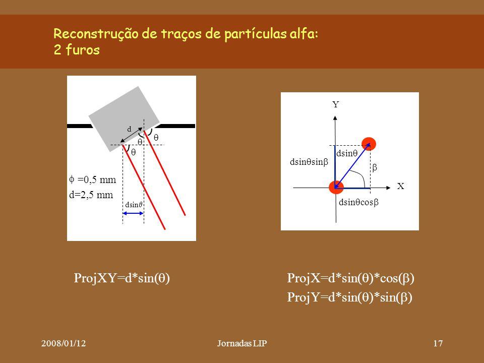 2008/01/12Jornadas LIP17 Reconstrução de traços de partículas alfa: 2 furos ProjXY=d*sin(  )ProjX=d*sin(  )*cos(  ) ProjY=d*sin(  )*sin(  ) dsin   dsin  cos  dsin  sin  X Y    d dsin  d=2,5 mm =0,5 mm 