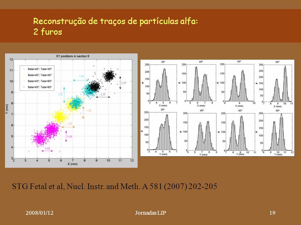 2008/01/12Jornadas LIP19 Reconstrução de traços de partículas alfa: 2 furos STG Fetal et al, Nucl.