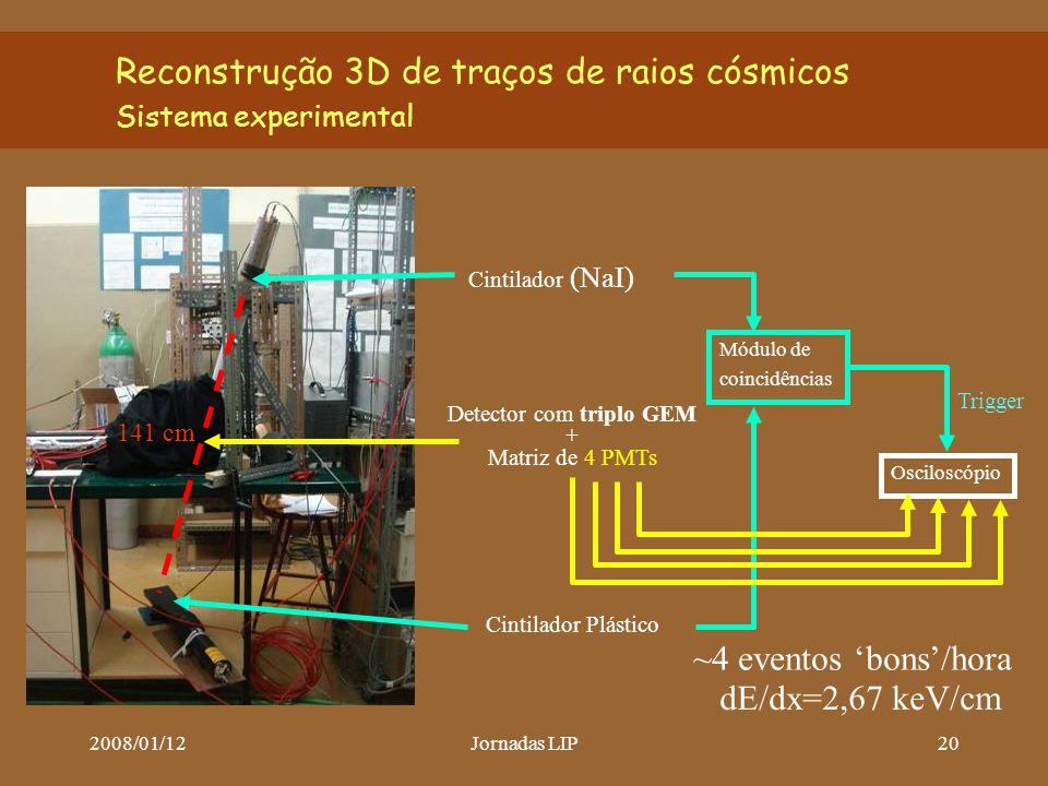 2008/01/12Jornadas LIP20 Reconstrução 3D de traços de raios cósmicos Sistema experimental Cintilador (NaI) Detector com triplo GEM + Matriz de 4 PMTs Cintilador Plástico Módulo de coincidências Osciloscópio Trigger 141 cm ~4 eventos 'bons'/hora dE/dx=2,67 keV/cm