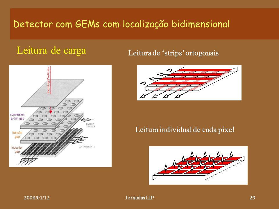 2008/01/12Jornadas LIP29 Detector com GEMs com localização bidimensional Leitura de carga Leitura de 'strips' ortogonais Leitura individual de cada pixel