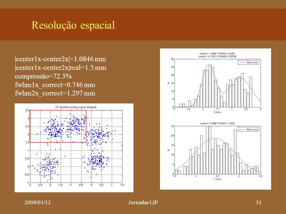 2008/01/12Jornadas LIP31 Resolução espacial |center1x-center2x|=1.0846 mm |center1x-center2x|real=1.5 mm compressão=72.3% fwhm1x_correct=0.746 mm fwhm