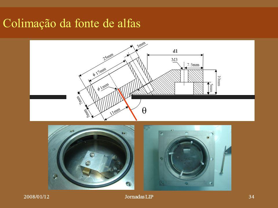 2008/01/12Jornadas LIP34 Colimação da fonte de alfas 7.5mm     d1 