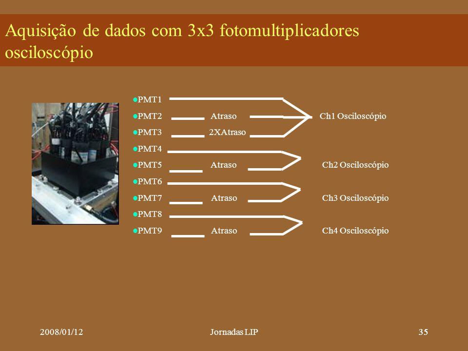 2008/01/12Jornadas LIP35 Aquisição de dados com 3x3 fotomultiplicadores osciloscópio PMT1 PMT2 AtrasoCh1 Osciloscópio PMT3 2XAtraso PMT4 PMT5 Atraso Ch2 Osciloscópio PMT6 PMT7 Atraso Ch3 Osciloscópio PMT8 PMT9 Atraso Ch4 Osciloscópio