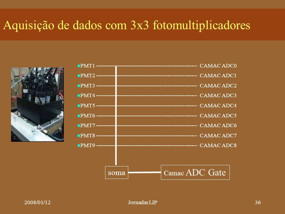 2008/01/12Jornadas LIP36 Aquisição de dados com 3x3 fotomultiplicadores PMT1 -------------------------------------------------------- CAMAC ADC0 PMT2 -------------------------------------------------------- CAMAC ADC1 PMT3 -------------------------------------------------------- CAMAC ADC2 PMT4 -------------------------------------------------------- CAMAC ADC3 PMT5 -------------------------------------------------------- CAMAC ADC4 PMT6 -------------------------------------------------------- CAMAC ADC5 PMT7 -------------------------------------------------------- CAMAC ADC6 PMT8 -------------------------------------------------------- CAMAC ADC7 PMT9 -------------------------------------------------------- CAMAC ADC8 soma Camac ADC Gate