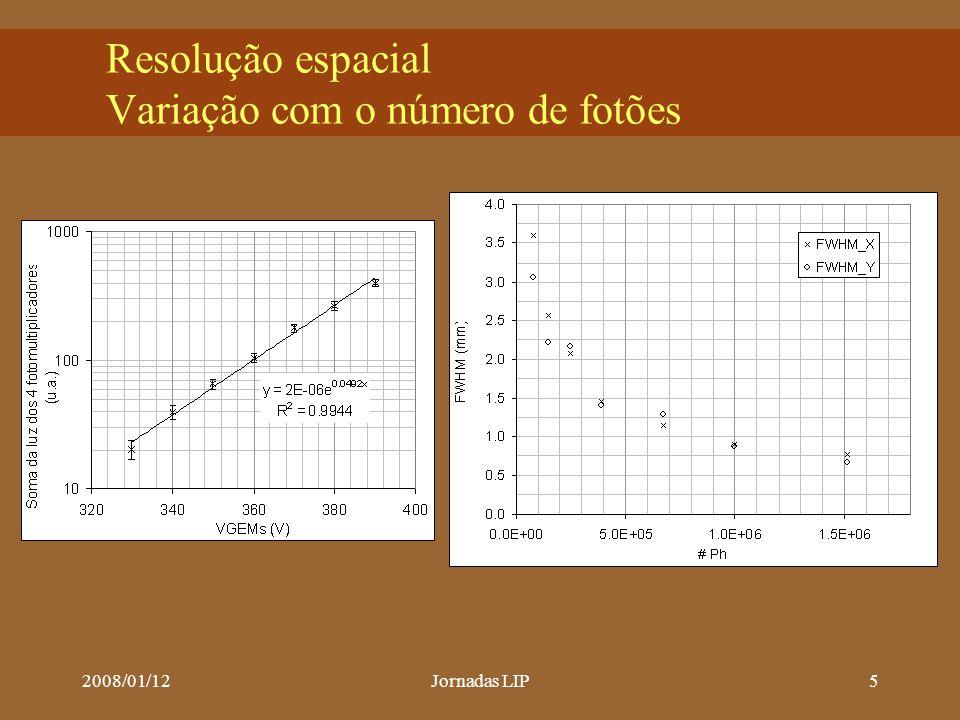 2008/01/12Jornadas LIP5 Resolução espacial Variação com o número de fotões