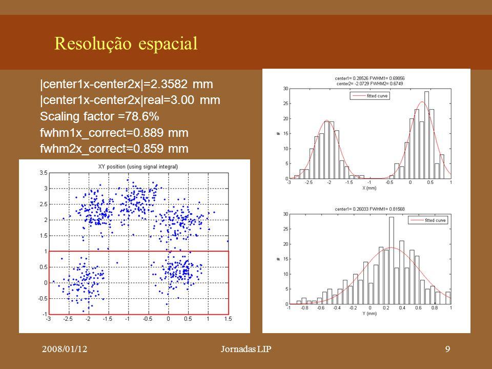 2008/01/12Jornadas LIP9 Resolução espacial |center1x-center2x|=2.3582 mm |center1x-center2x|real=3.00 mm Scaling factor =78.6% fwhm1x_correct=0.889 mm