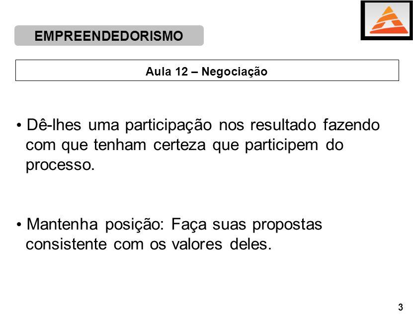 EMPREENDEDORISMO 4 Aula 12 – Negociação 2.