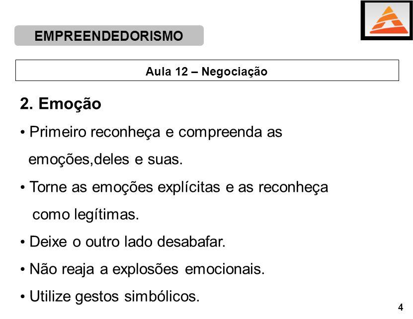 EMPREENDEDORISMO 15 Aula 12 – Negociação Apresentação: Proposta correlacionada as expectativas e necessidade dos outros.