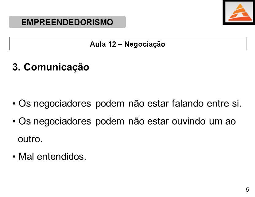 EMPREENDEDORISMO 16 Aula 12 – Negociação Clarificação: Compreensão da proposta Objeções e Concessões SABER OUVIR e EMPATIA