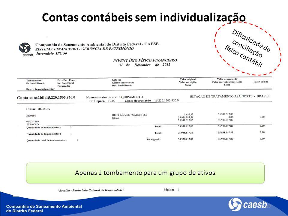 10 Dificuldade de conciliação físico contábil Contas contábeis sem individualização Apenas 1 tombamento para um grupo de ativos