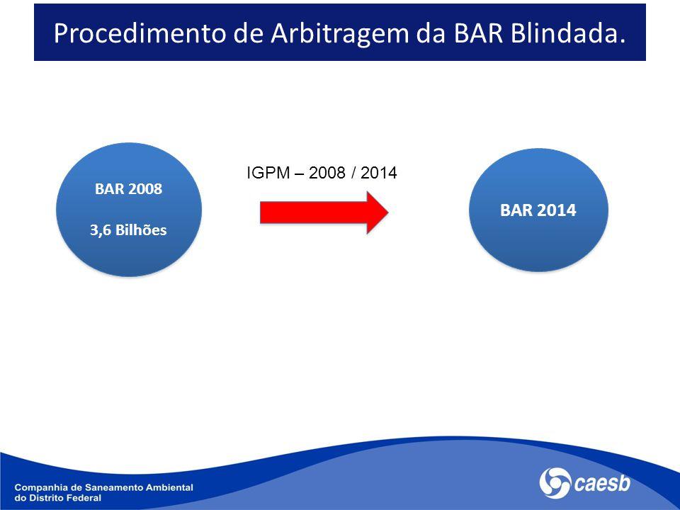 Procedimento de Arbitragem da BAR Blindada. BAR 2008 3,6 Bilhões BAR 2008 3,6 Bilhões BAR 2014 IGPM – 2008 / 2014