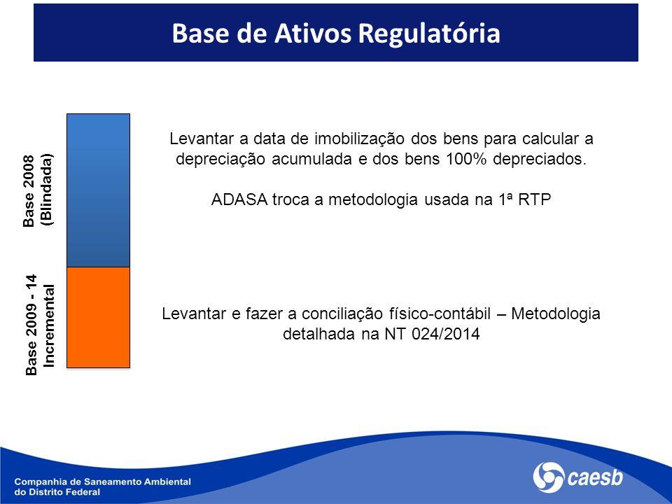 Base de Ativos Regulatória Base 2008 (Blindada) Base 2009 - 14 Incremental Levantar a data de imobilização dos bens para calcular a depreciação acumulada e dos bens 100% depreciados.
