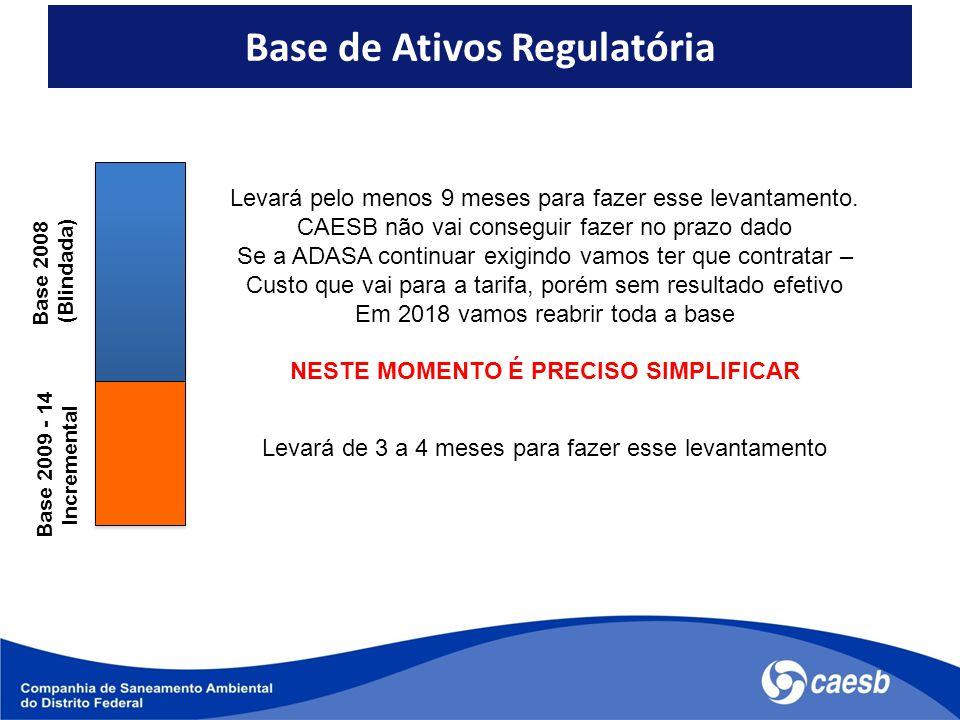 Base de Ativos Regulatória Base 2008 (Blindada) Base 2009 - 14 Incremental Levará pelo menos 9 meses para fazer esse levantamento. CAESB não vai conse
