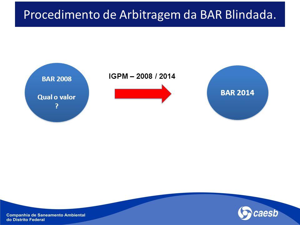Procedimento de Arbitragem da BAR Blindada. BAR 2008 Qual o valor ? BAR 2008 Qual o valor ? BAR 2014 IGPM – 2008 / 2014