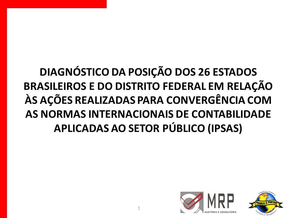 DIAGNÓSTICO DA POSIÇÃO DOS 26 ESTADOS BRASILEIROS E DO DISTRITO FEDERAL EM RELAÇÃO ÀS AÇÕES REALIZADAS PARA CONVERGÊNCIA COM AS NORMAS INTERNACIONAIS