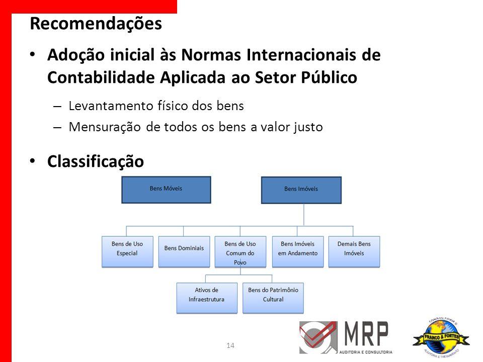 Adoção inicial às Normas Internacionais de Contabilidade Aplicada ao Setor Público – Levantamento físico dos bens – Mensuração de todos os bens a valo