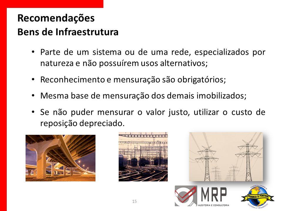 Bens de Infraestrutura Parte de um sistema ou de uma rede, especializados por natureza e não possuírem usos alternativos; Reconhecimento e mensuração