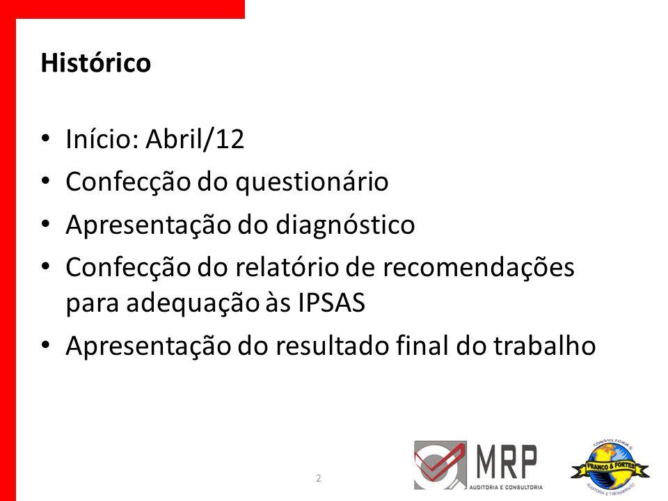 Histórico Início: Abril/12 Confecção do questionário Apresentação do diagnóstico Confecção do relatório de recomendações para adequação às IPSAS Apres