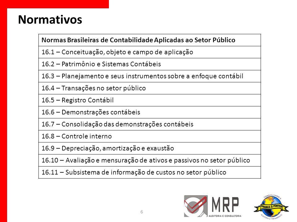 Normativos 6 Normas Brasileiras de Contabilidade Aplicadas ao Setor Público 16.1 – Conceituação, objeto e campo de aplicação 16.2 – Patrimônio e Siste