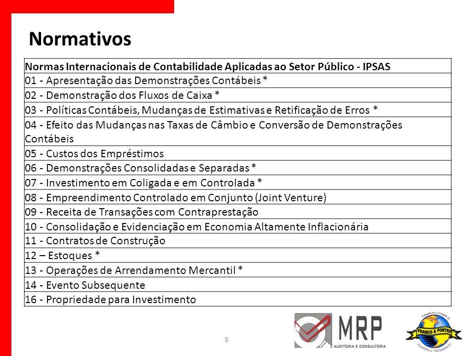 Normativos 8 Normas Internacionais de Contabilidade Aplicadas ao Setor Público - IPSAS 01 - Apresentação das Demonstrações Contábeis * 02 - Demonstraç