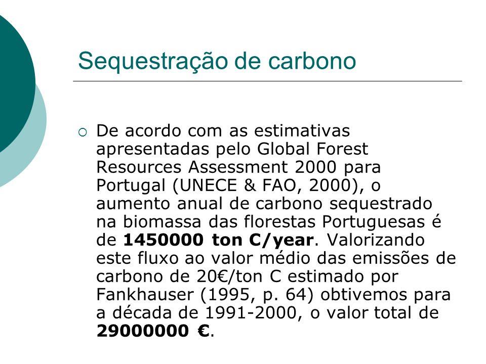 Sequestração de carbono  De acordo com as estimativas apresentadas pelo Global Forest Resources Assessment 2000 para Portugal (UNECE & FAO, 2000), o