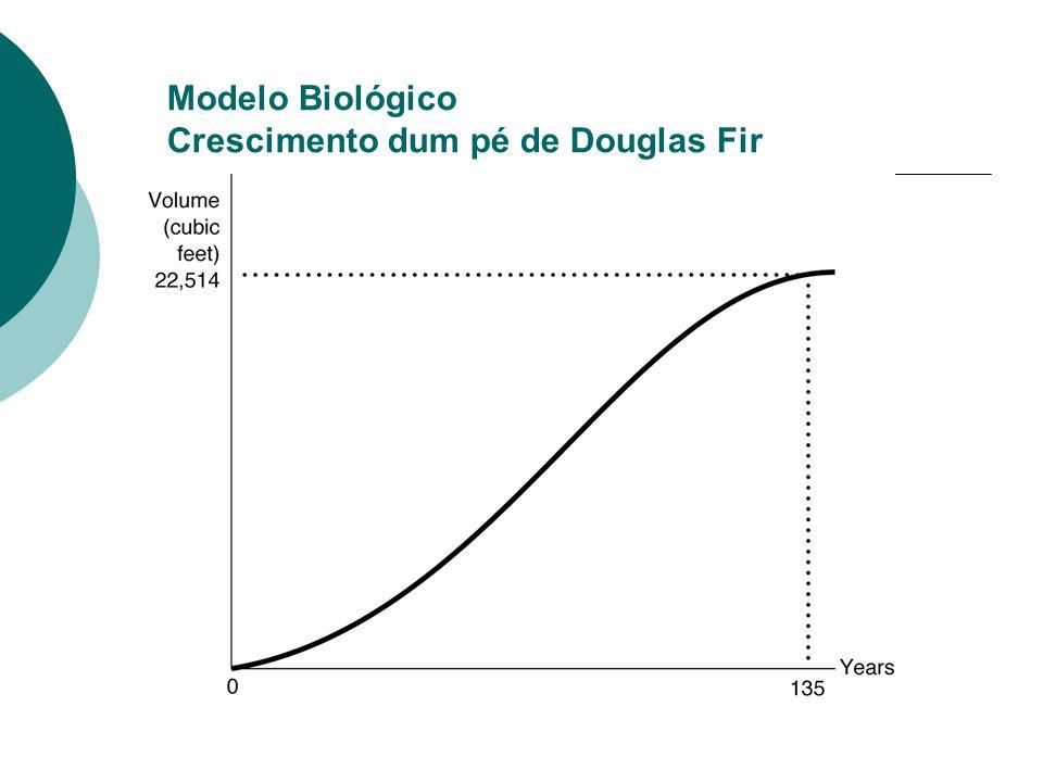 Modelo Biológico Crescimento dum pé de Douglas Fir
