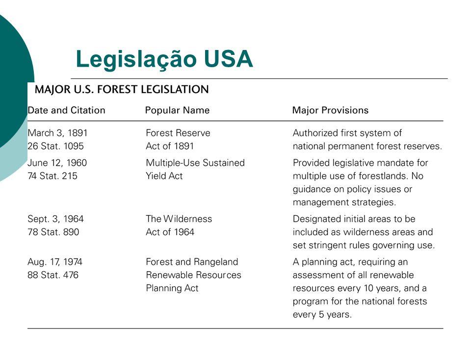 Legislação USA