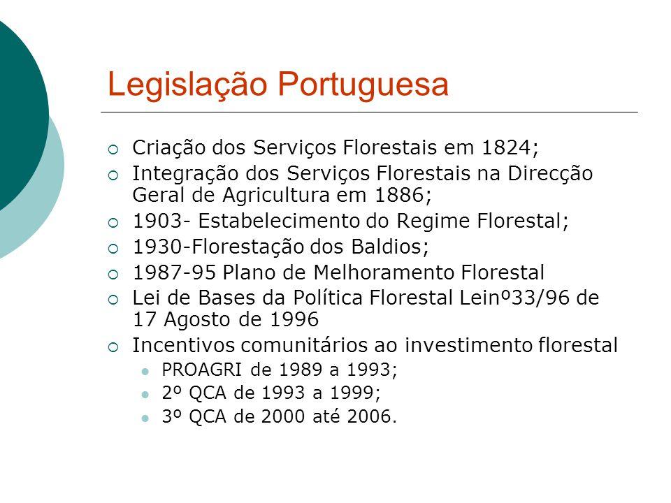Legislação Portuguesa  Criação dos Serviços Florestais em 1824;  Integração dos Serviços Florestais na Direcção Geral de Agricultura em 1886;  1903