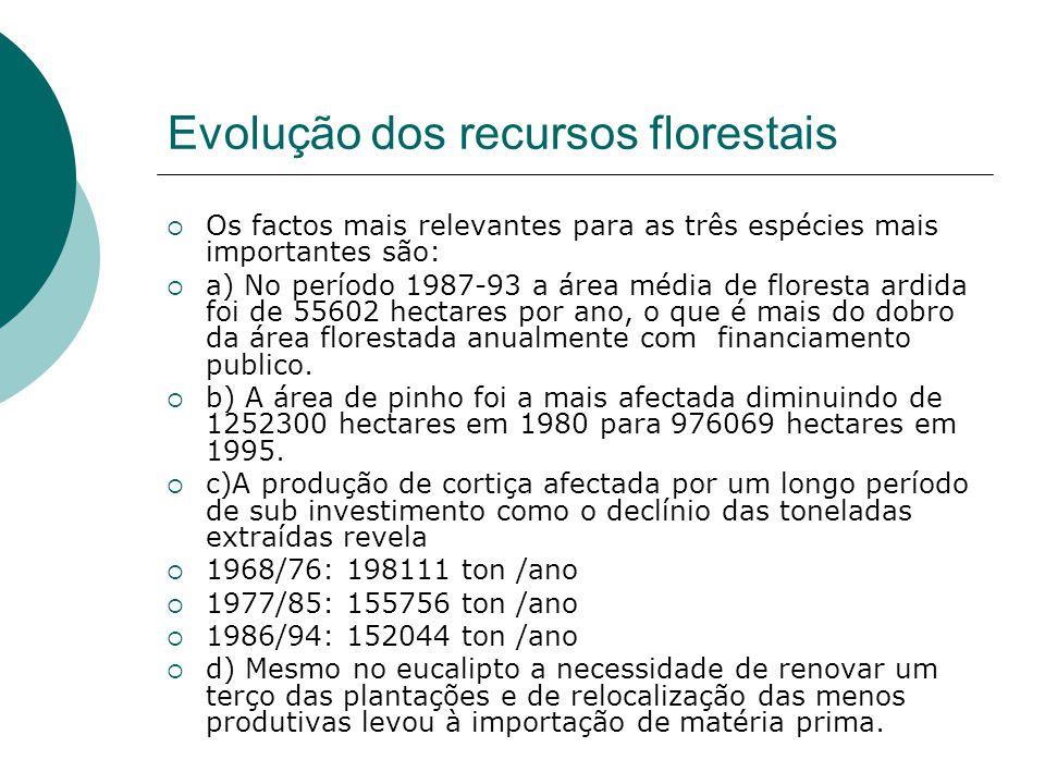 Evolução dos recursos florestais  Os factos mais relevantes para as três espécies mais importantes são:  a) No período 1987-93 a área média de flore