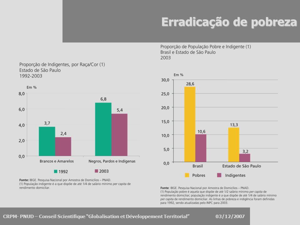 CRPM- PNUD – Conseil Scientifique Globalisation et Développement Territorial 03/12/2007 Erradicação de pobreza