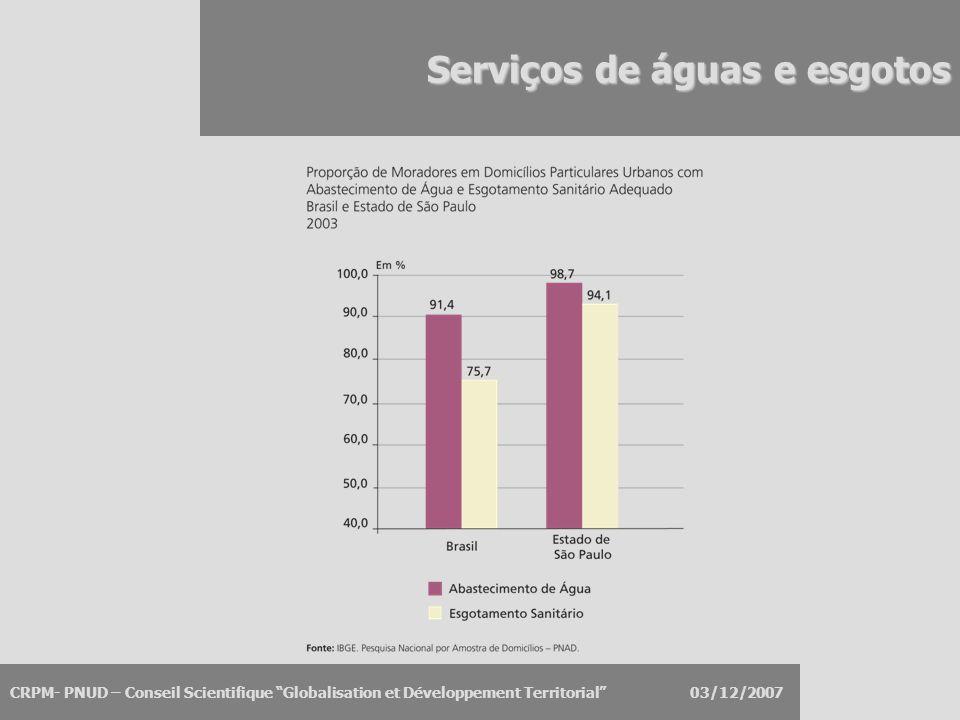 """CRPM- PNUD – Conseil Scientifique """"Globalisation et Développement Territorial"""" 03/12/2007 Serviços de águas e esgotos"""