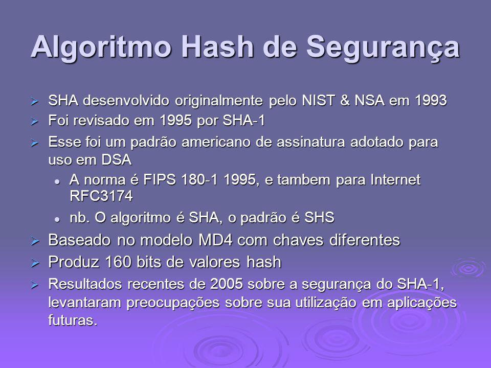Introduzindo Funções Hash como MACs  Obtendo MAC baseado em uma função hash Poque funções Hash geralmente são mais rápidas Poque funções Hash geralmente são mais rápidas Código de funções criptográficas hash amplamente disponível Código de funções criptográficas hash amplamente disponível  hash inclui uma chave junto com mensagem  Proposta Original: KeyedHash = Hash(Key Message) Algumas falhas forma encontradas Algumas falhas forma encontradas  Eventualmente levou ao desenvolvimento do HMAC