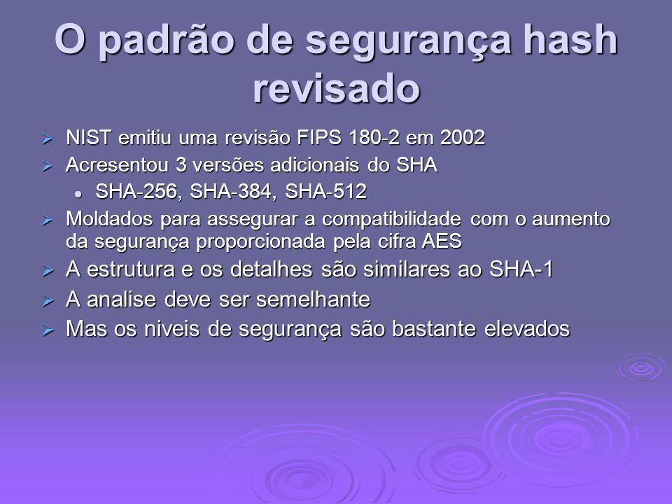 O padrão de segurança hash revisado  NIST emitiu uma revisão FIPS 180-2 em 2002  Acresentou 3 versões adicionais do SHA SHA-256, SHA-384, SHA-512 SHA-256, SHA-384, SHA-512  Moldados para assegurar a compatibilidade com o aumento da segurança proporcionada pela cifra AES  A estrutura e os detalhes são similares ao SHA-1  A analise deve ser semelhante  Mas os niveis de segurança são bastante elevados