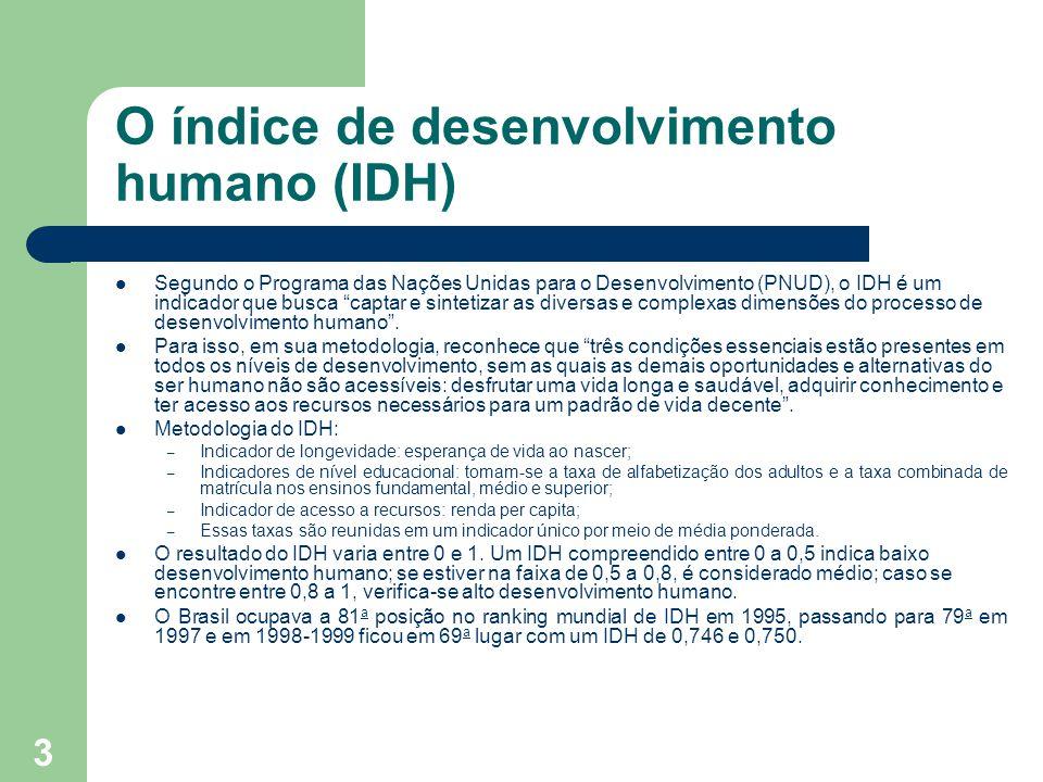 4 O Brasil no IDH A melhora do IDH entre 1998 e 1999 deveu-se ao crescimento da expectativa de vida ao nascer do brasileiro, da taxa de matrícula combinada para os três níveis de ensino e da taxa de alfabetização de adultos.