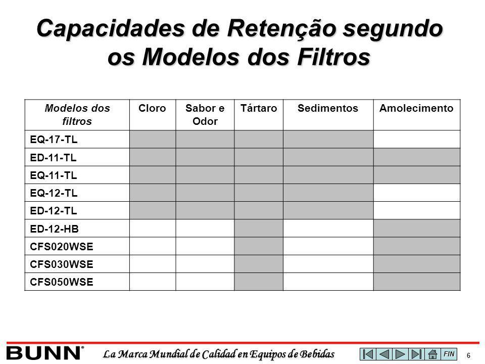 La Marca Mundial de Calidad en Equipos de Bebidas 6 Modelos dos filtros CloroSabor e Odor TártaroSedimentosAmolecimento EQ-17-TL ED-11-TL EQ-11-TL EQ-12-TL ED-12-TL ED-12-HB CFS020WSE CFS030WSE CFS050WSE Capacidades de Retenção segundo os Modelos dos Filtros FIN