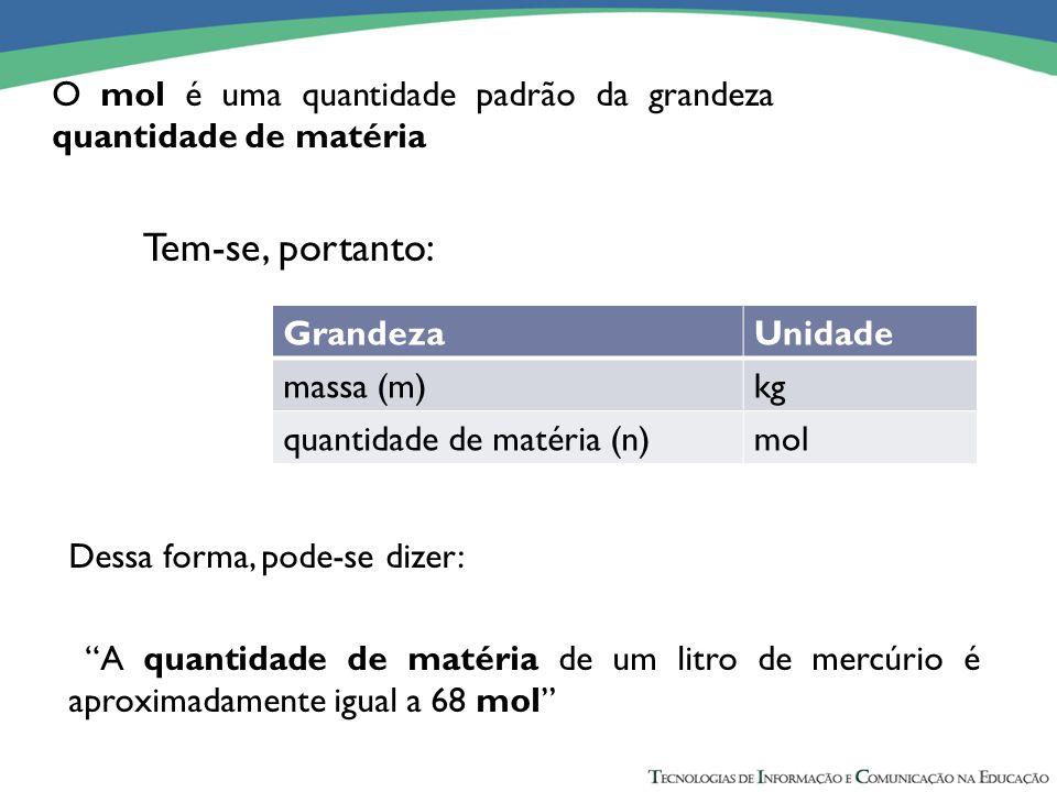 O mol é uma quantidade padrão da grandeza quantidade de matéria Tem-se, portanto: GrandezaUnidade massa (m)kg quantidade de matéria (n)mol Dessa forma