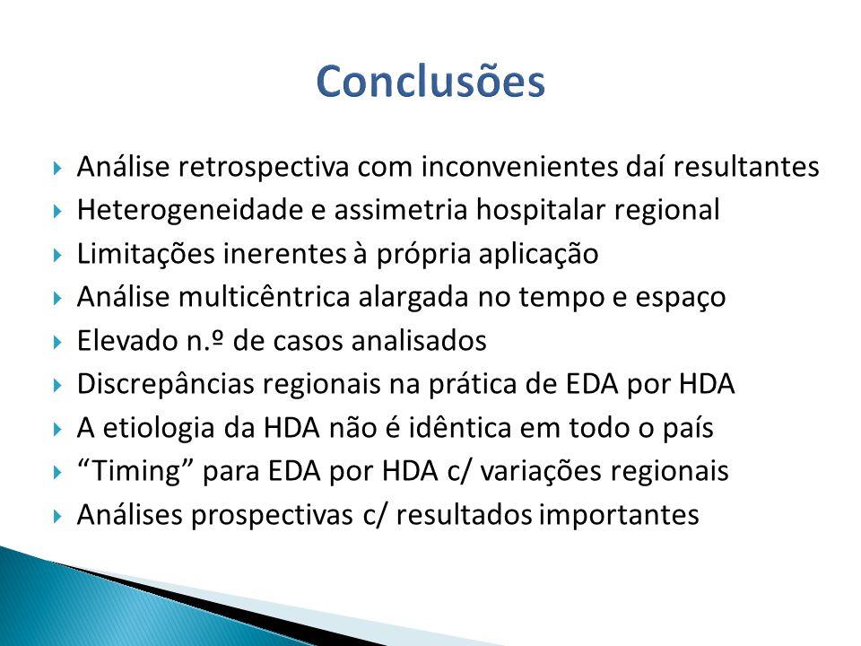  Análise retrospectiva com inconvenientes daí resultantes  Heterogeneidade e assimetria hospitalar regional  Limitações inerentes à própria aplicação  Análise multicêntrica alargada no tempo e espaço  Elevado n.º de casos analisados  Discrepâncias regionais na prática de EDA por HDA  A etiologia da HDA não é idêntica em todo o país  Timing para EDA por HDA c/ variações regionais  Análises prospectivas c/ resultados importantes
