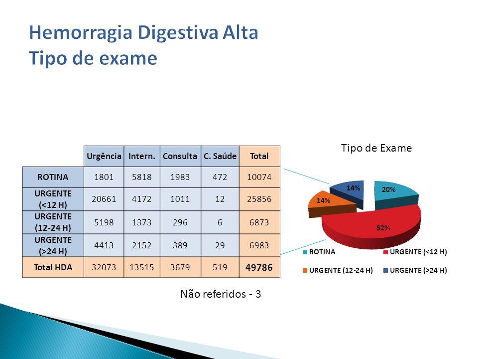 UrgênciaIntern.ConsultaC.