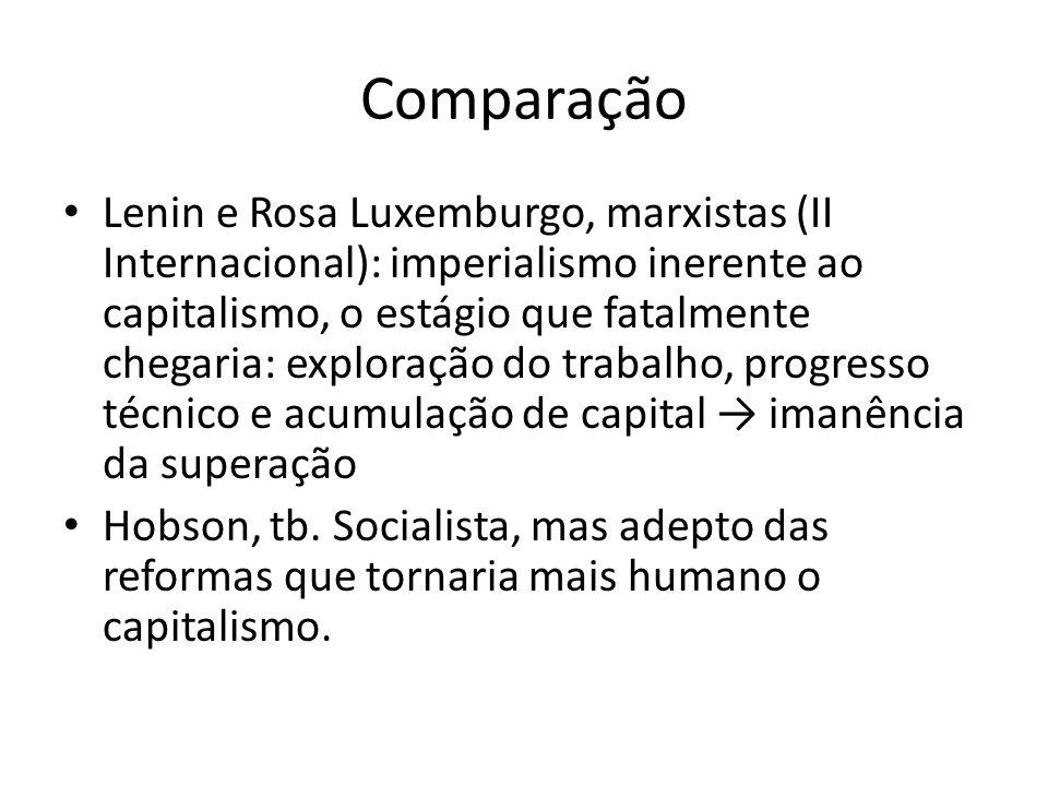 Comparação Lenin e Rosa Luxemburgo, marxistas (II Internacional): imperialismo inerente ao capitalismo, o estágio que fatalmente chegaria: exploração