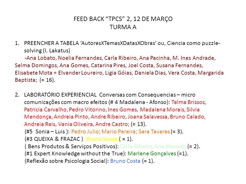 "FEED BACK ""TPCS"" 2, 12 DE MARÇO TURMA A 1.PREENCHER A TABELA 'AutoresXTemasXDatasXObras' ou, Ciencia como puzzle- solving (I. Lakatus) -Ana Lobato, No"